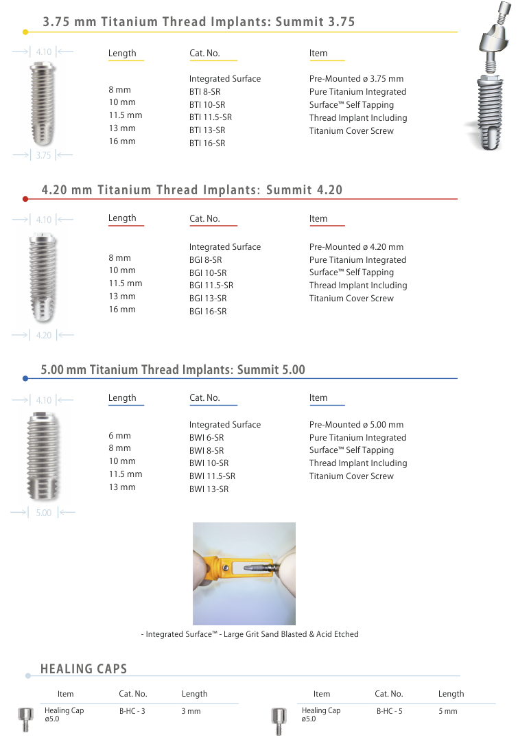 SUMMIT™ - External Hex Thread Implants