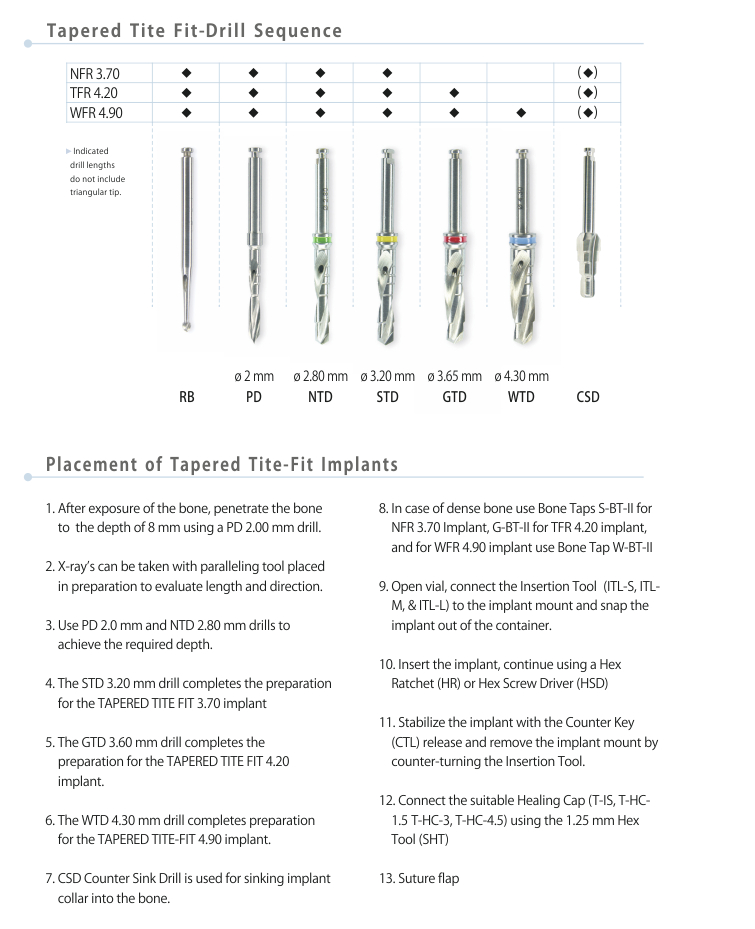 TAPERED TITE-FIT™ - Surgical Drills