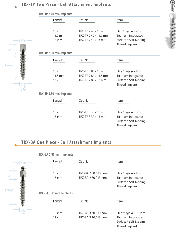 TRX-TP™ & TRX-BA™ - Trans Gingival Implants