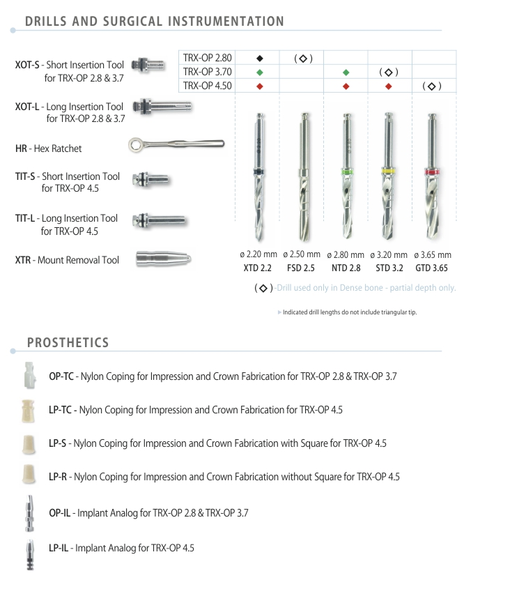 TRX-OP™ - Surgical Instruments and Prosthetic Elements